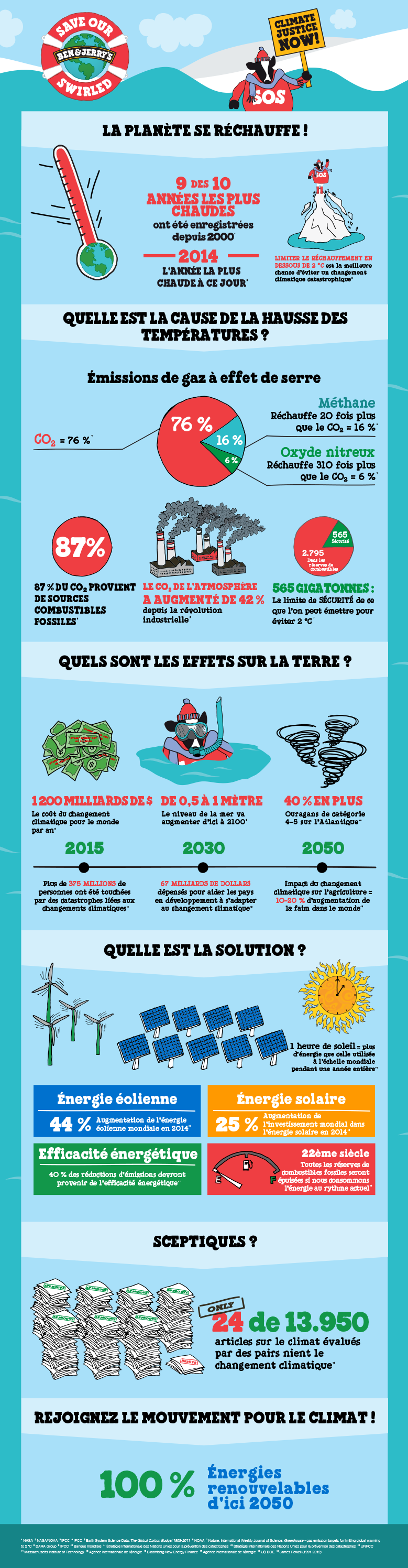 BJ_ClimateChange_Infographic_French-(France)