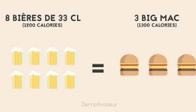 Boire ou grossir, il faut choisir !